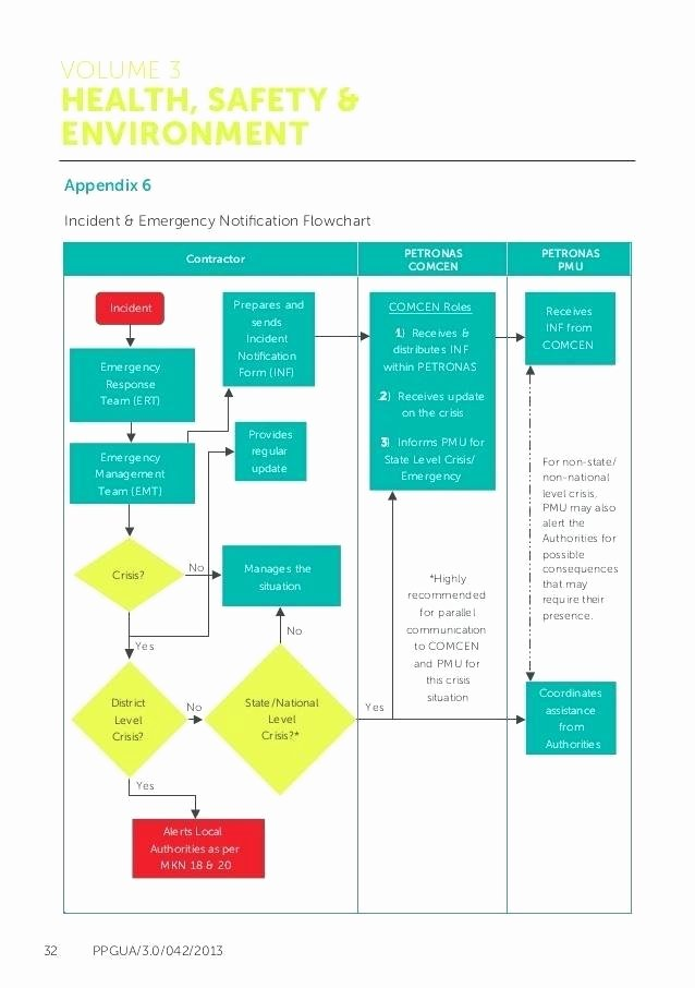 Osha Emergency Action Plan Template Awesome 58 Fresh Emergency Response Flow Chart Template