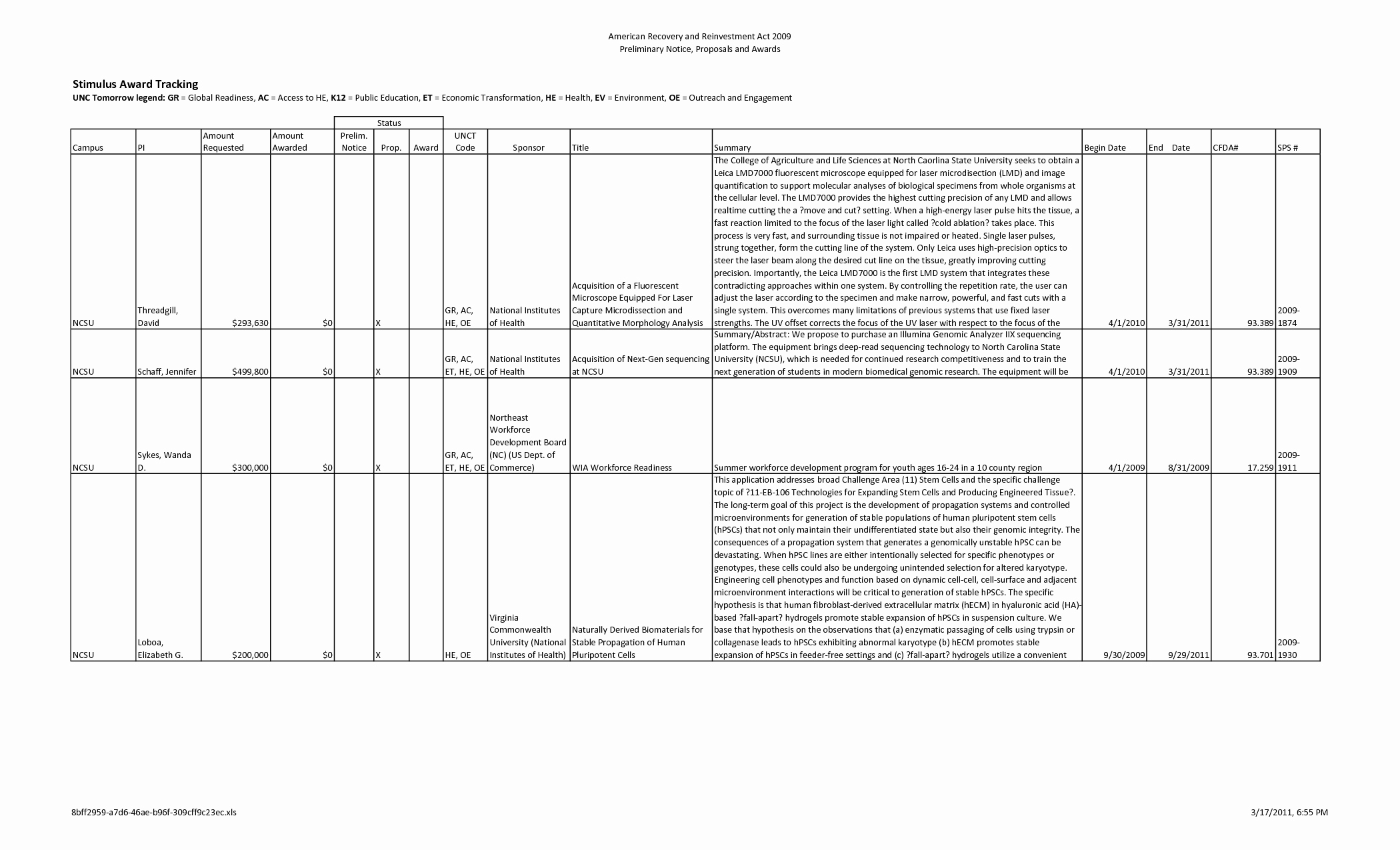Patient Care Plan Template Lovely 30 Of Blank Patient Care Plan Template