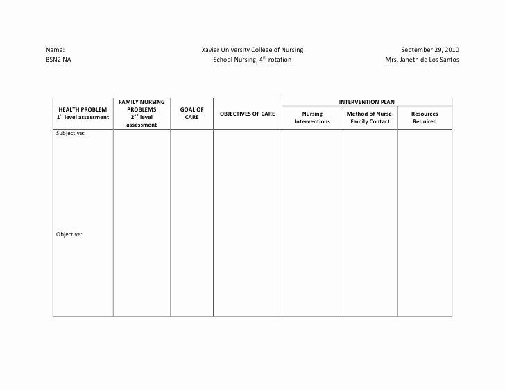 "Patient Care Plan Template Lovely Search Results for ""nurse Teaching Plan Template"