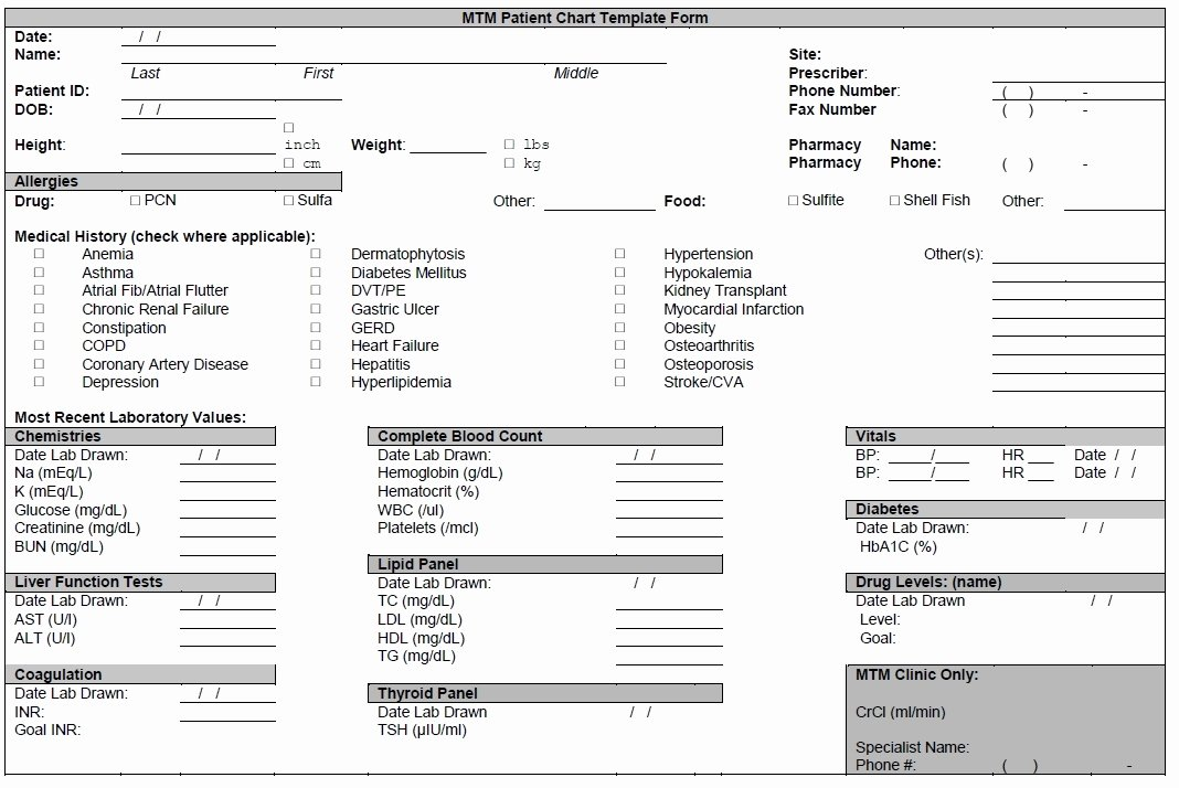 Patient Safety Plan Template Beautiful Patient Interview Template Beepmunk