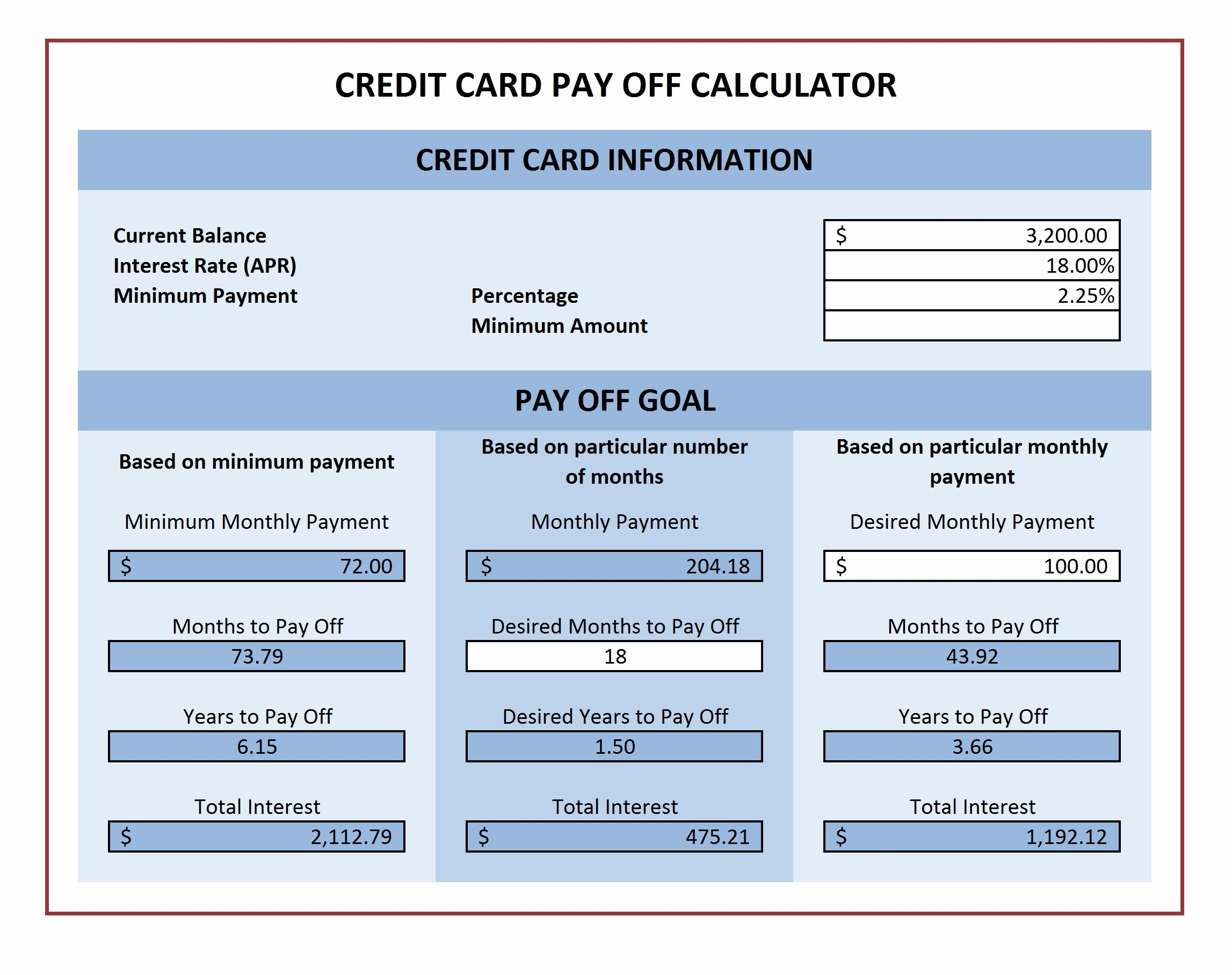 Payment Plan Template Excel Best Of Credit Card Payoff Calculator