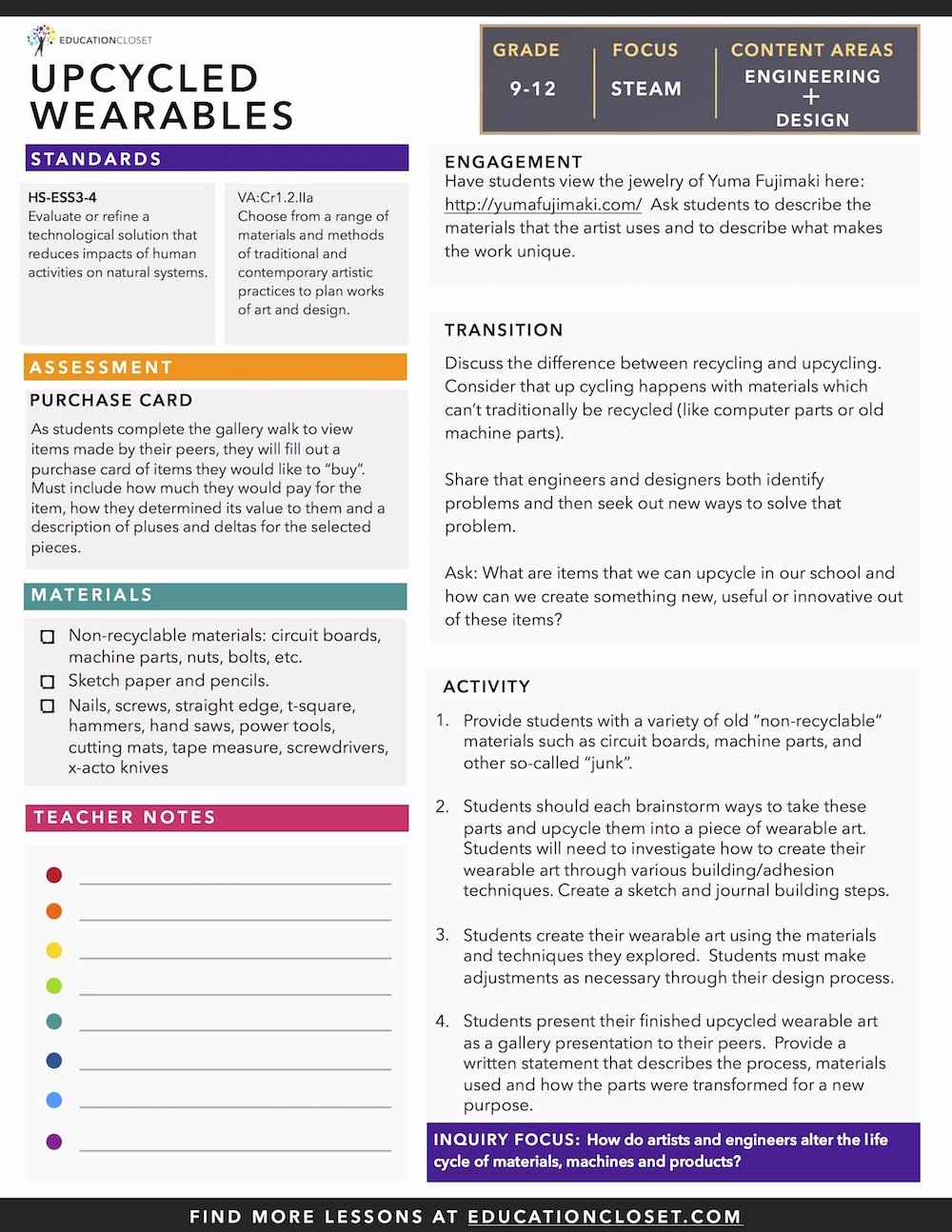 Pbl Lesson Plan Template Awesome K 12 Arts Integration Lesson Plans