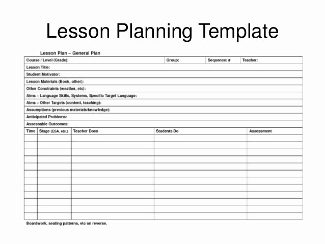 Pbl Lesson Plan Template Awesome Lesson Planning Homework assessment for Session with
