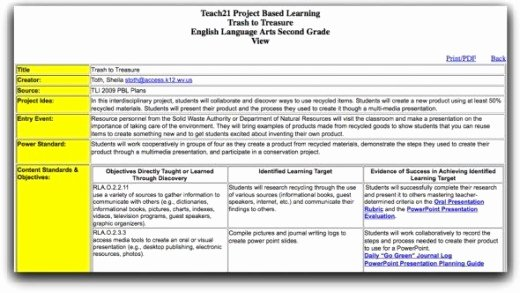Pbl Lesson Plan Template Awesome top 10 Lesson Plan Template forms and Websites