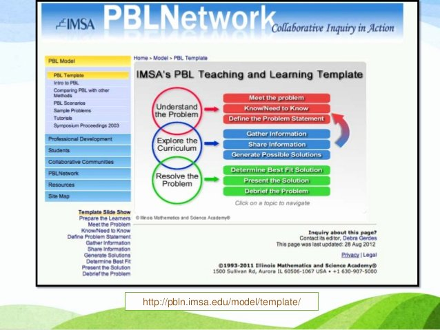 Pbl Lesson Plan Template Beautiful Project Based and Problem Based Learning