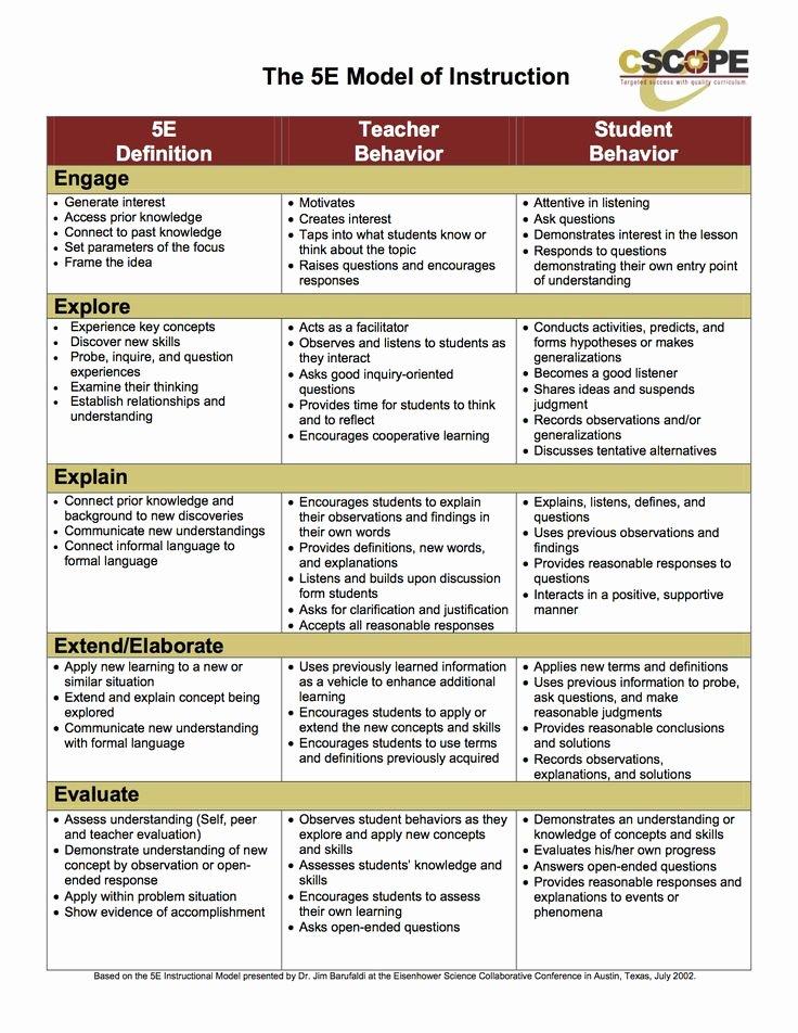 Pbl Lesson Plan Template New 5e Model 5e Model Science Education