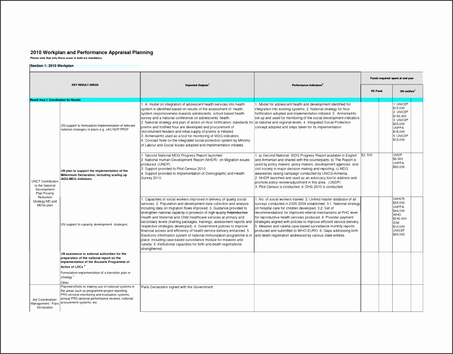 Performance Action Plan Template Awesome 9 Performance Action Plan Template Sampletemplatess