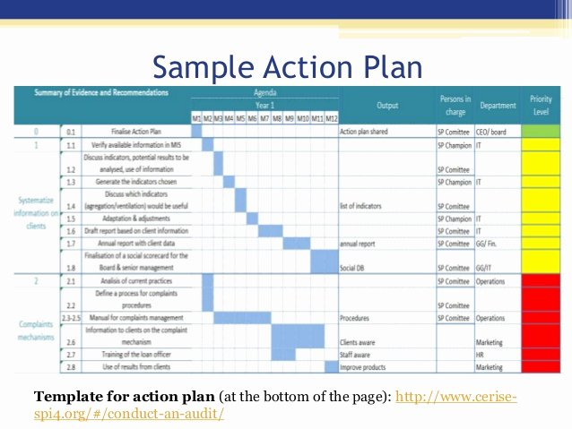 Performance Action Plan Template Best Of Introduction to the Universal Standards for social