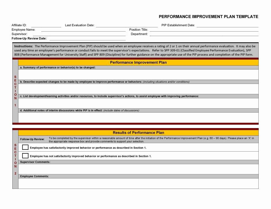 Performance Improvement Plan Template Best Of 40 Performance Improvement Plan Templates & Examples