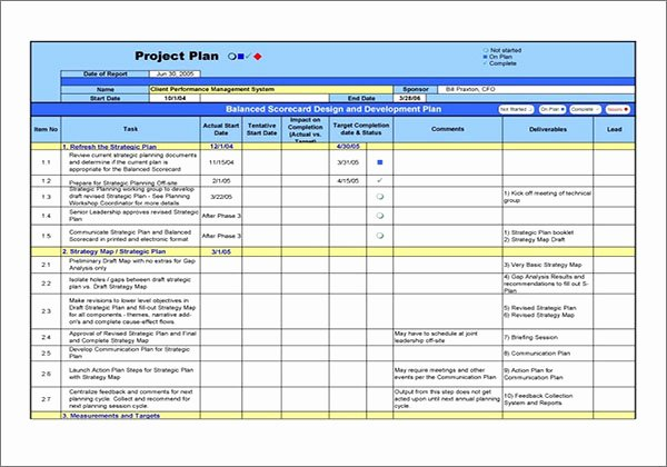 Performance Improvement Plan Template Excel Luxury 42 Performance Improvement Plan Templates Free Word Xls