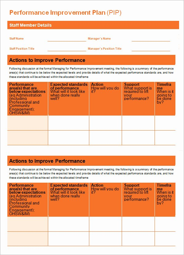 Performance Improvement Plan Template Unique Performance Improvement Plan Template 14 Download