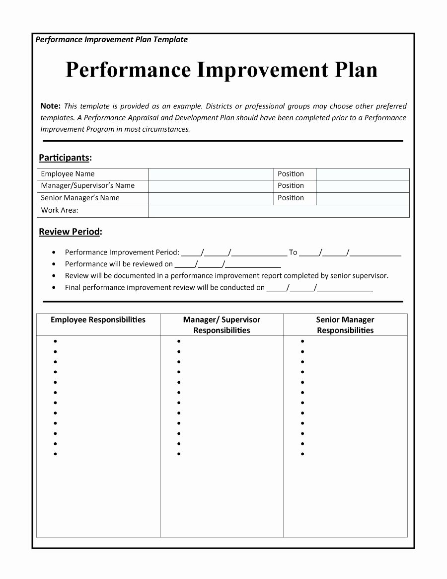Performance Improvement Plan Template Word New 40 Performance Improvement Plan Templates & Examples
