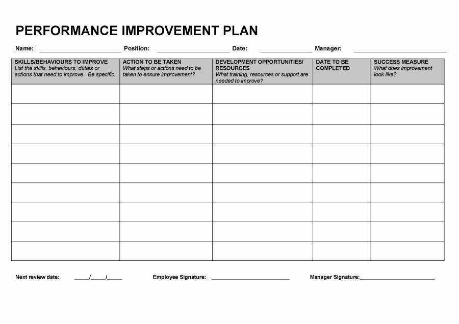 Performance Improvement Plan Template Word New Performance Improvement Plan Template