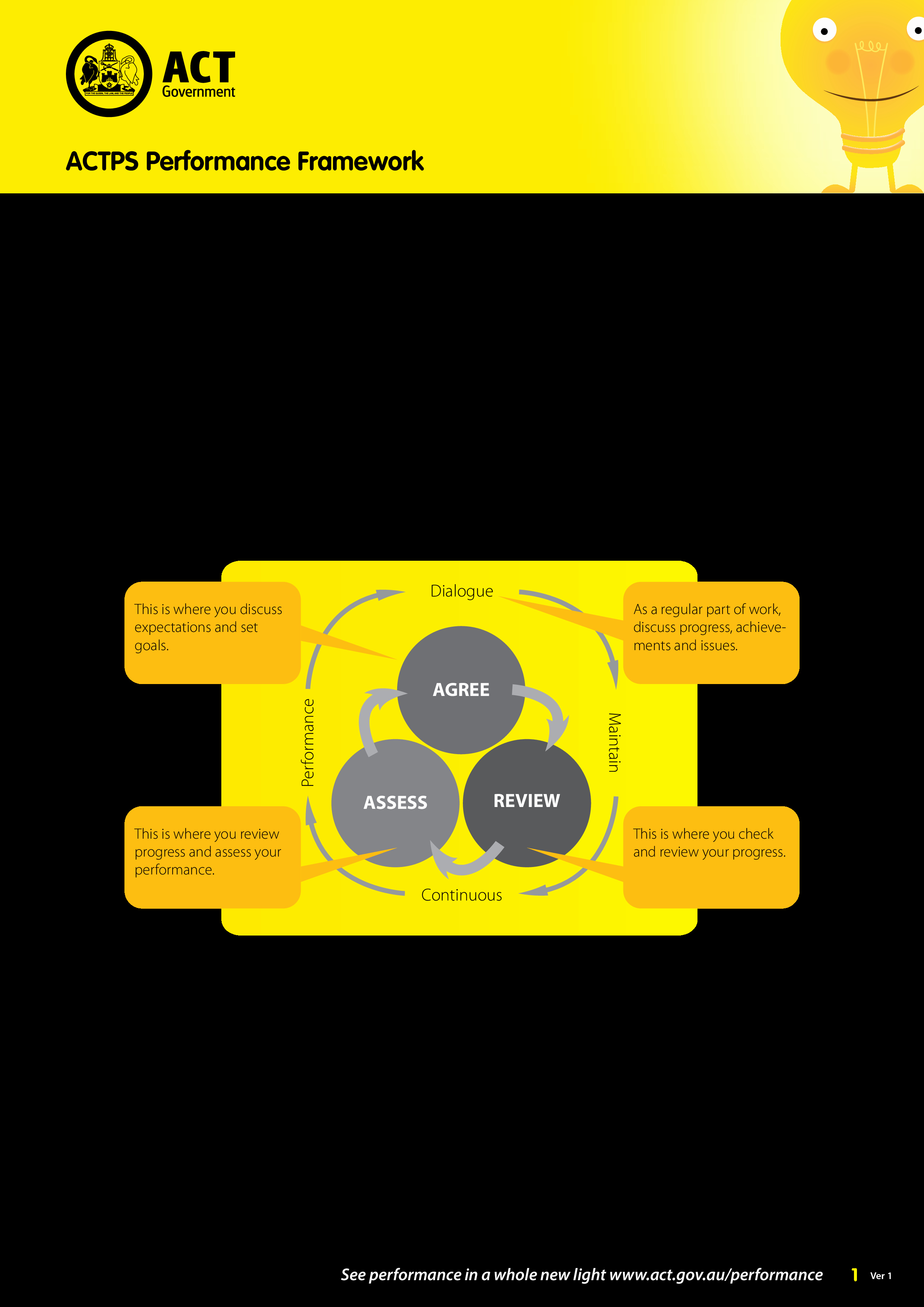 Performance Management Plan Template New Free Performance Management Development Plan