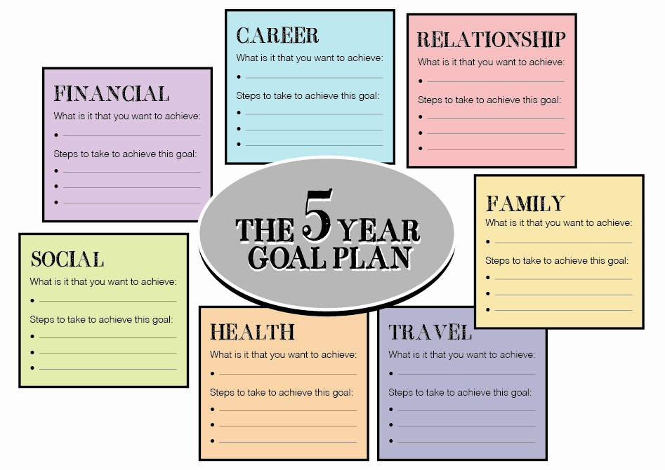 Personal 5 Year Plan Template Elegant Five Year Plan Template