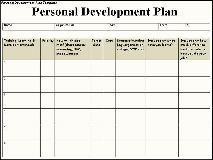 Personal 5 Year Plan Template Unique Best 25 Personal Development Plan Example Ideas On