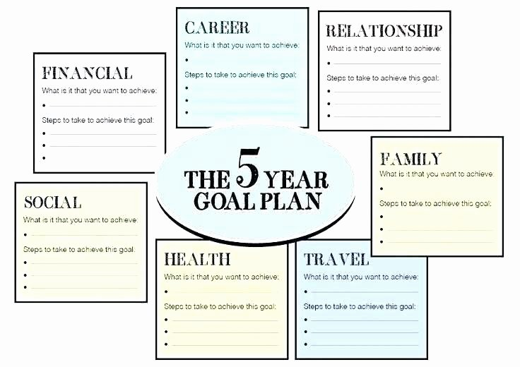Personal 5 Year Plan Template Unique Career Action Plan Template Fresh New Personal 5 Year