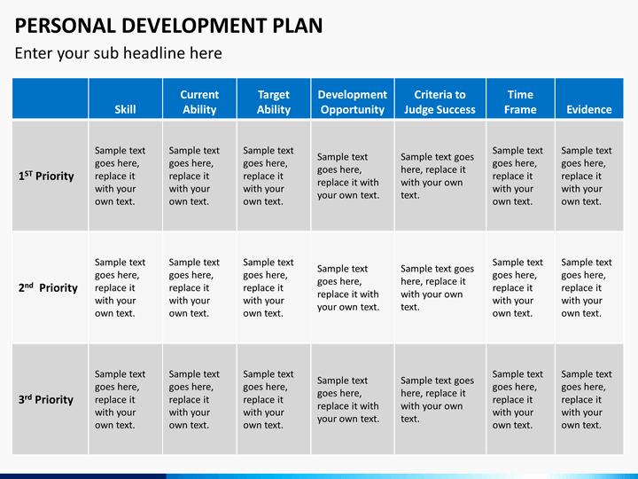 Personal Development Plan Template Inspirational Personal Development Plan Powerpoint Template
