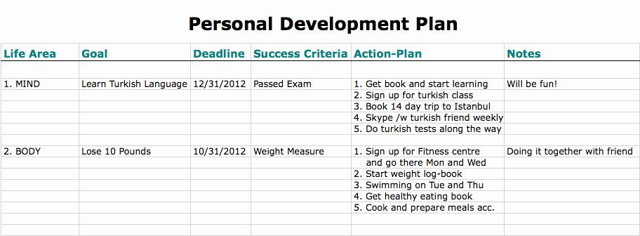 Personal Development Plan Template Lovely 6 Personal Development Plan Templates Excel Pdf formats