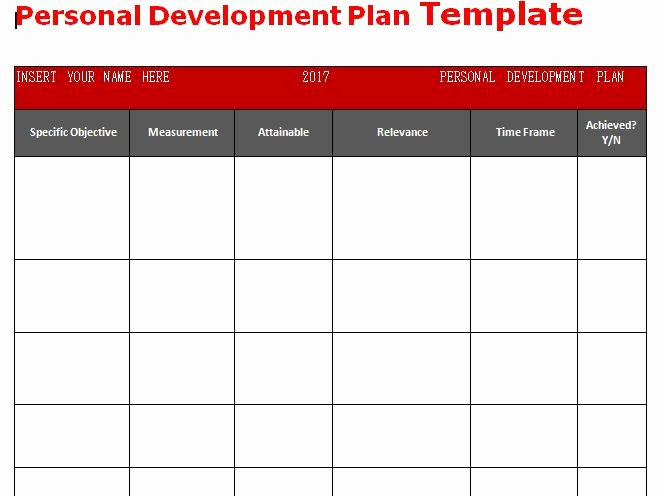 Personal Development Plan Template Luxury How to Create An Individual Development Plan Using Idps