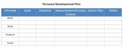 Personal Development Plan Template Word Fresh 6 Free Personal Development Plan Templates Excel Pdf formats