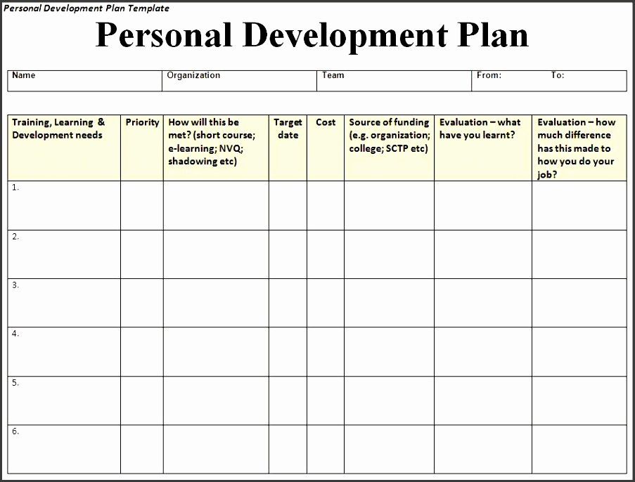 Personal Development Plan Template Word Inspirational 5 Job Action Plan Template Sampletemplatess