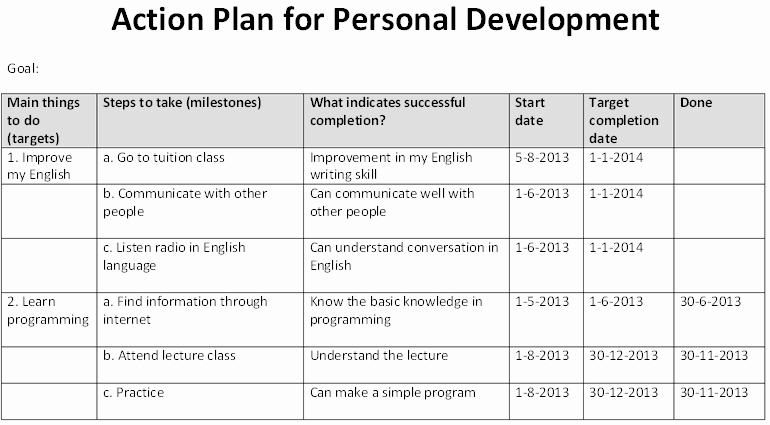 Personal Improvement Plan Template Elegant Great Mom Personal 5 Year Action Plan Template Romance