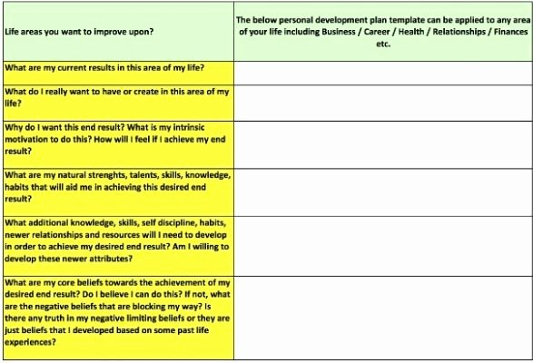Personal Improvement Plan Template Elegant Personal Development Plan Example for Students Google