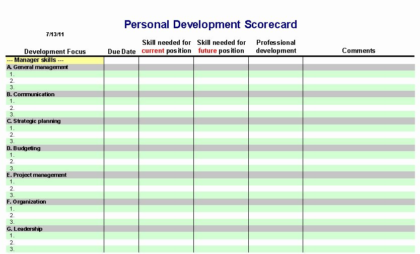 Personal Improvement Plan Template Inspirational 6 Personal Development Plan Templates Excel Pdf formats