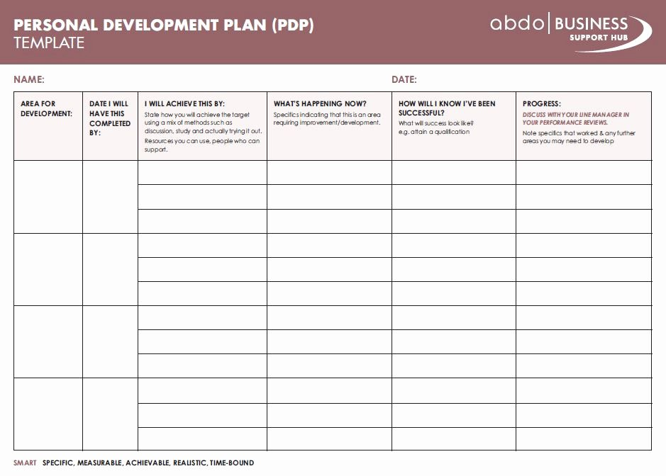 Personal Improvement Plan Template Inspirational Personal Development Plan Template