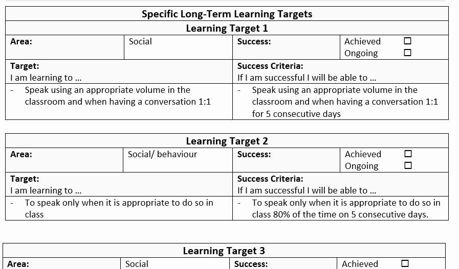 Personal Learning Plan Template Elegant Individual Education Plan Template Sample – Mash