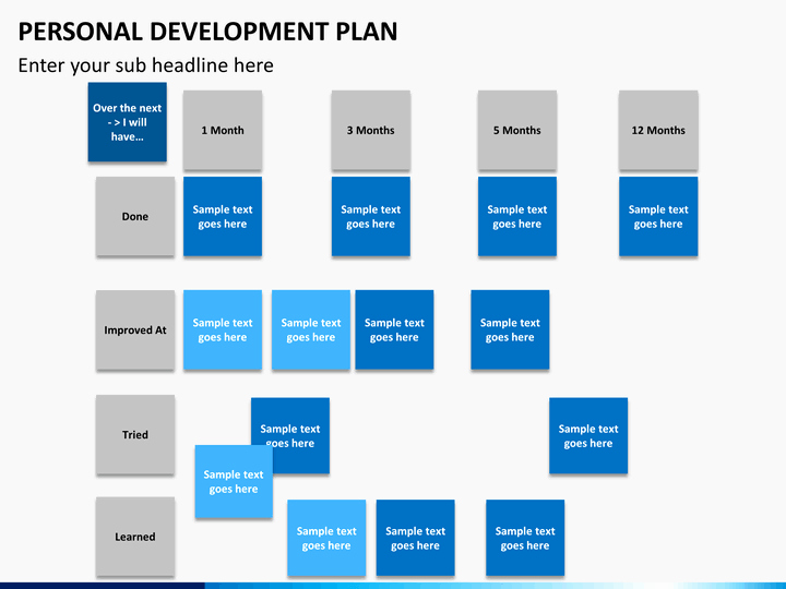 Personal Wellness Plan Template Elegant Personal Development Plan Powerpoint Template