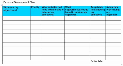 Personal Wellness Plan Template Fresh How to Create Your Own Personal Development Plan