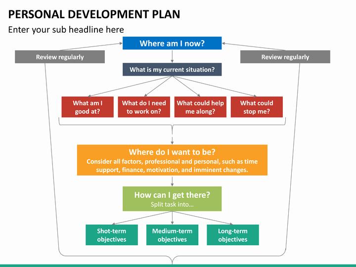 Personal Wellness Plan Template Lovely Personal Development Plan Powerpoint Template