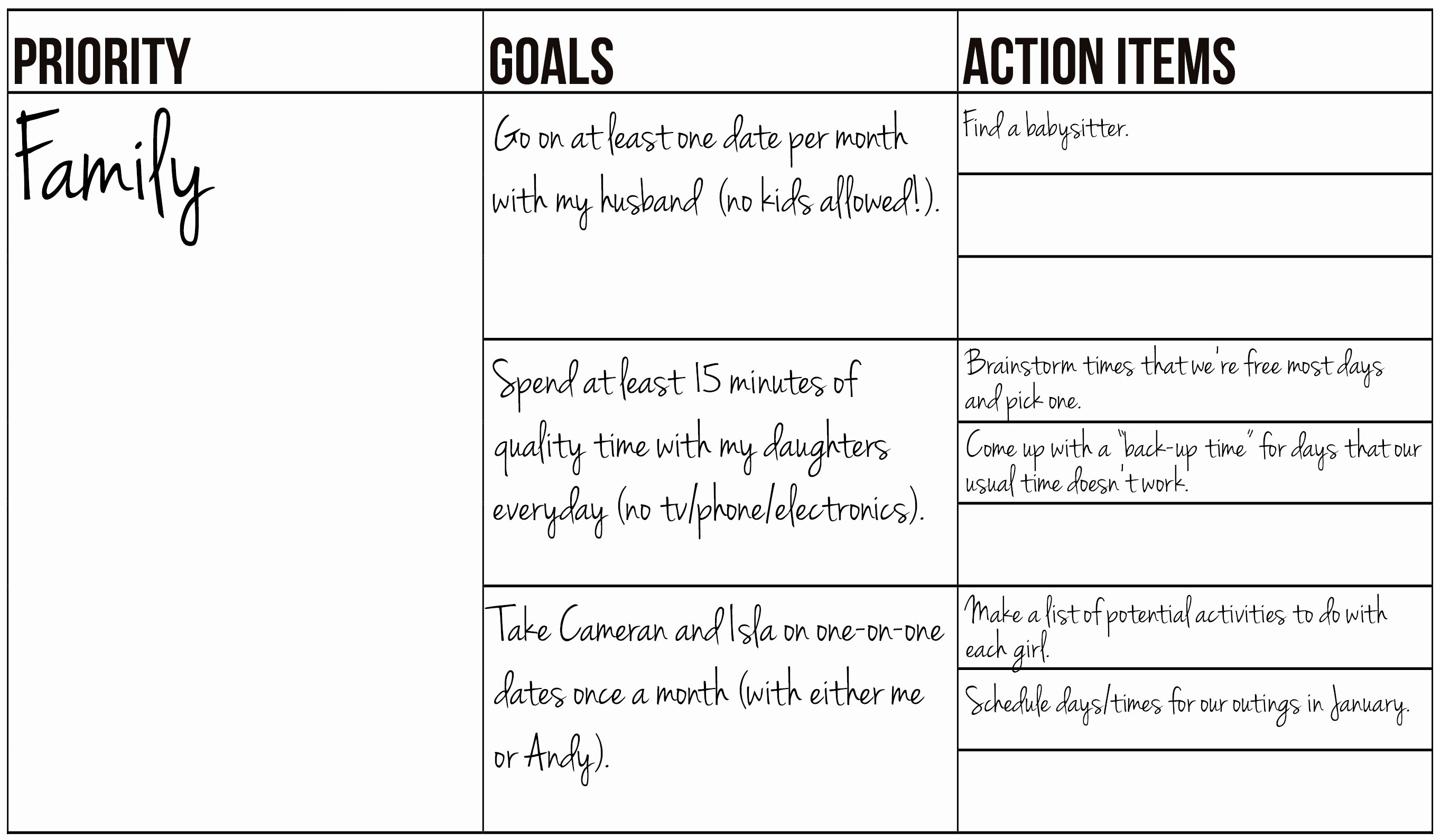 Personal Wellness Plan Template New Free Printable Goal Setting Worksheet and Instructions