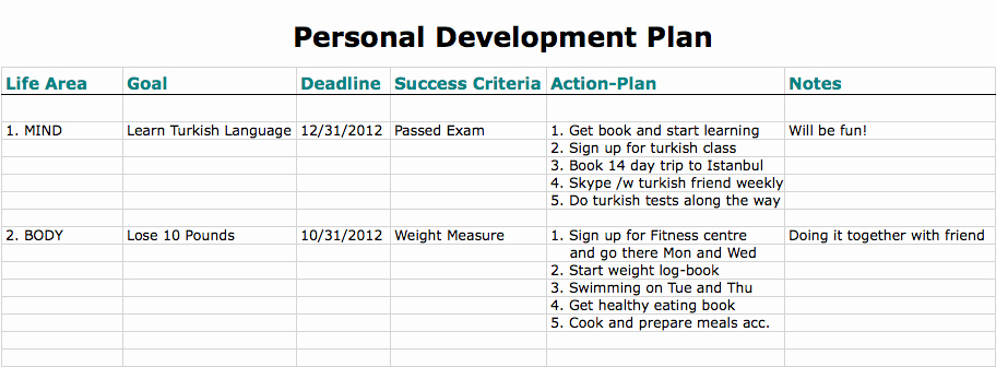Personalized Learning Plan Template Beautiful 6 Free Personal Development Plan Templates Excel Pdf formats