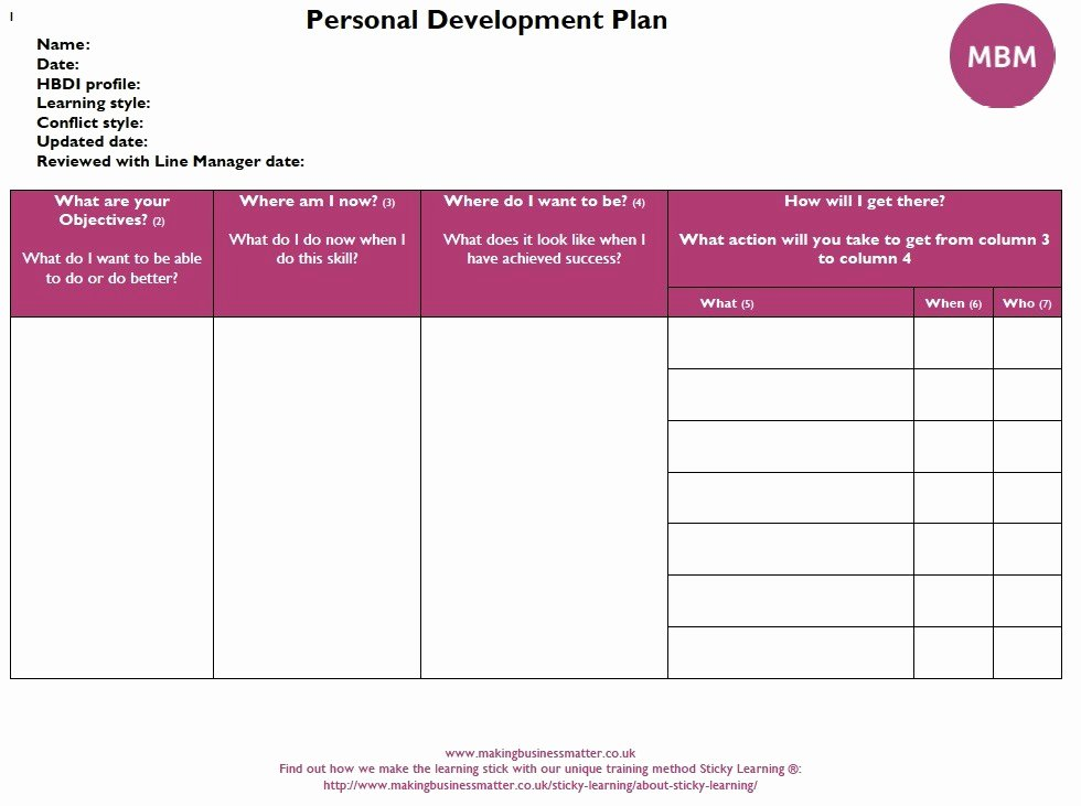 Personalized Learning Plan Template Lovely Personal Development Plan Examples Identify Your Goals