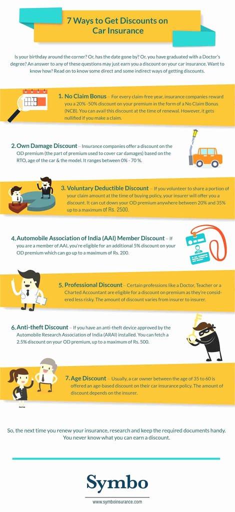 Phantom Stock Agreement Template Inspirational Basic Rental Agreement or Residential Lease form Luxury