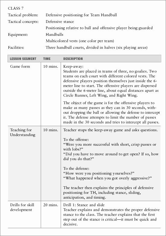 Phys Ed Lesson Plan Template Inspirational Lesson Plan format
