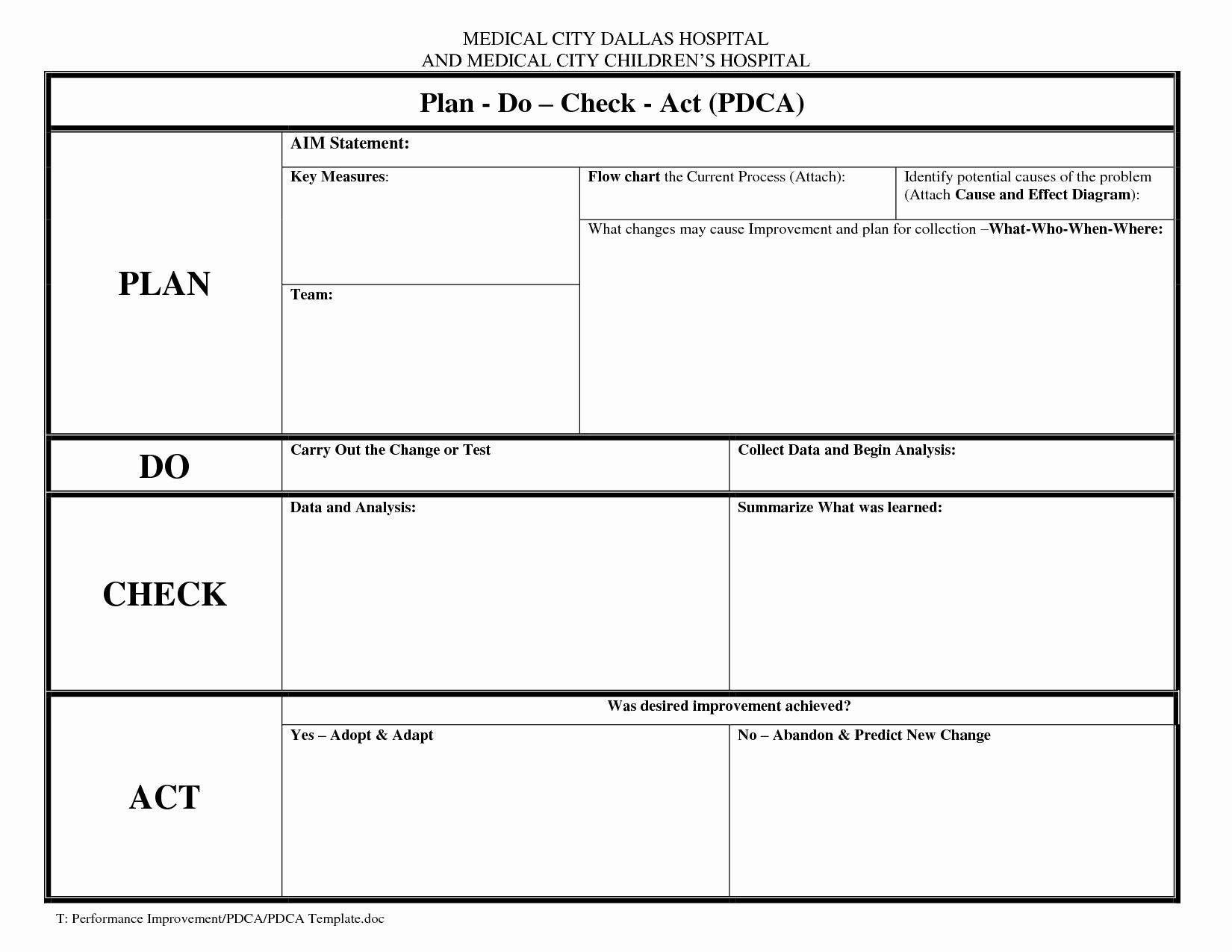 Plan Do Check Act Template Inspirational Free Pdca Template Xls