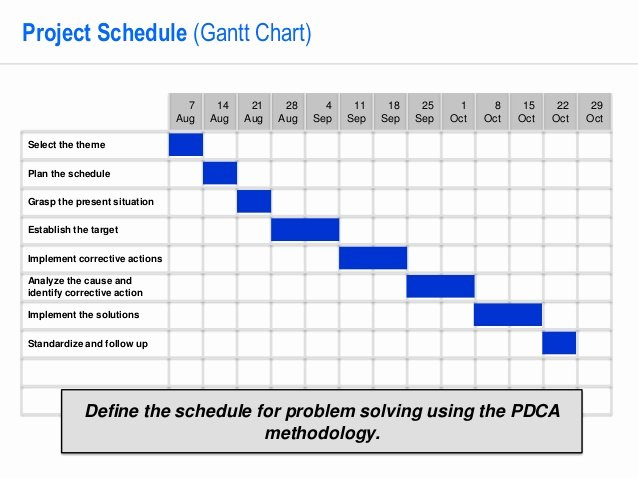 Plan Do Check Act Template Inspirational Pdca Problem solving Template by Operational Excellence