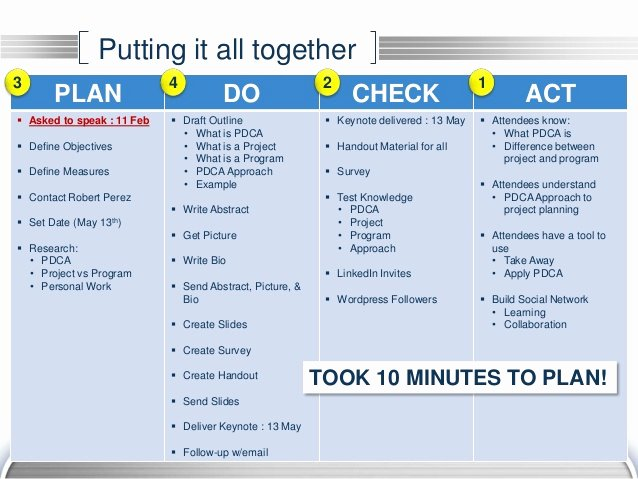 Plan Do Check Act Template Lovely asq Keynote Presentation Pdca Planning Approach