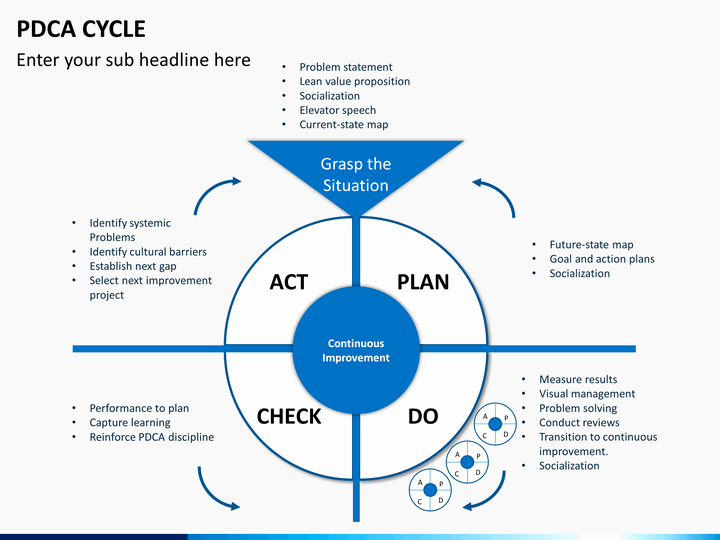 Plan Do Check Act Template Luxury Powerpoint Pdca Cycle