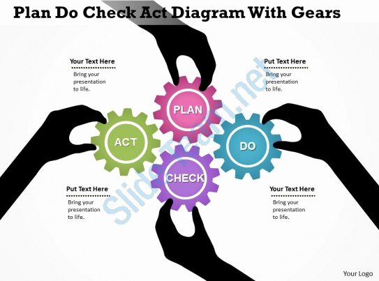 Plan Do Check Act Template Unique Plane Do Check Act with Gears Powerpoint Template Slide