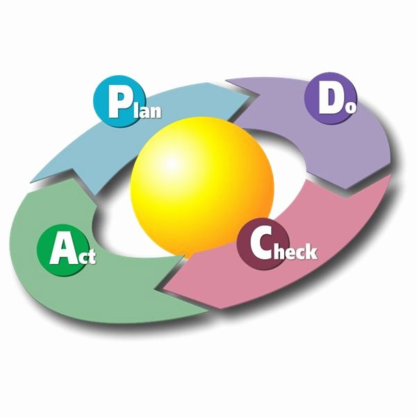 Plan Do Study Act Template Awesome Free Pdca Excel Template to Help You In Your Next Project