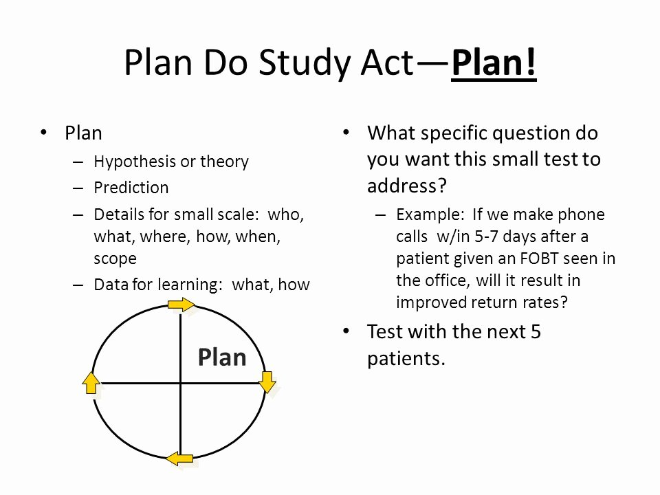 Plan Do Study Act Template Fresh A Deeper Dive Into the Model for Improvement why We Use