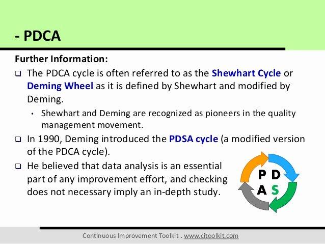 Plan Do Study Act Template Fresh Pdca Plan Do Check and Act