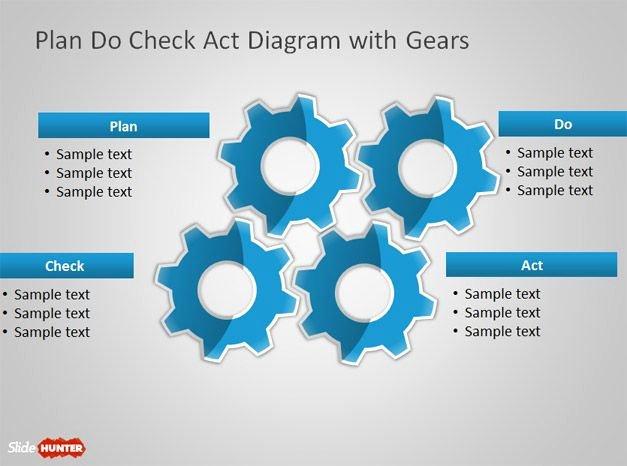 Plan Do Study Act Template Fresh Plan Do Check Act Powerpoint Diagram