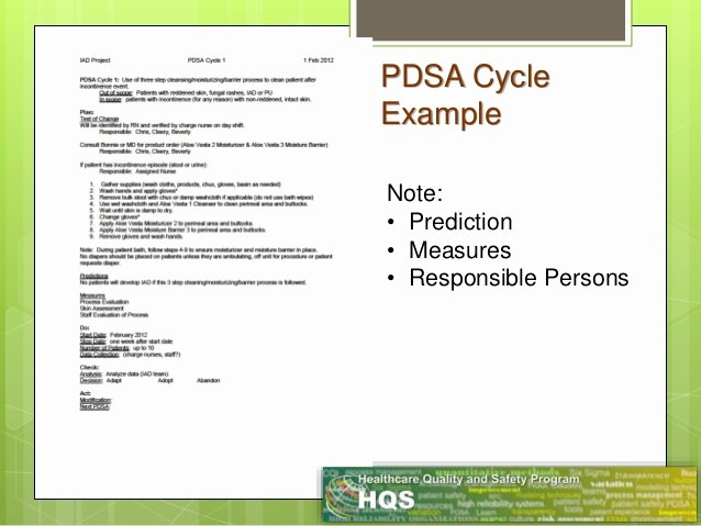Plan Do Study Act Template Inspirational Quality Improvement Models Pdsa