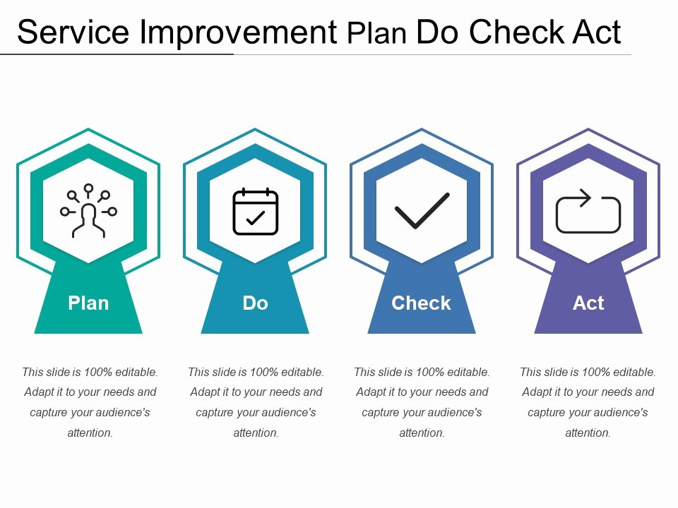 Plan Do Study Act Template Unique Service Improvement Plan Do Check Act